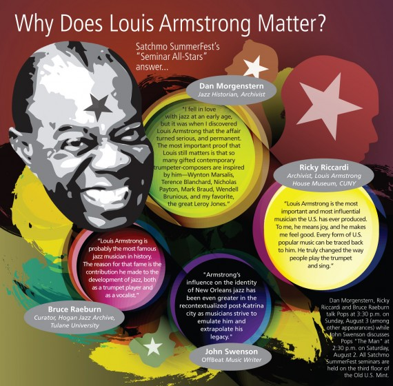 Satchmo Infographic, Elsa Hahne, OffBeat Magazine, August 2014